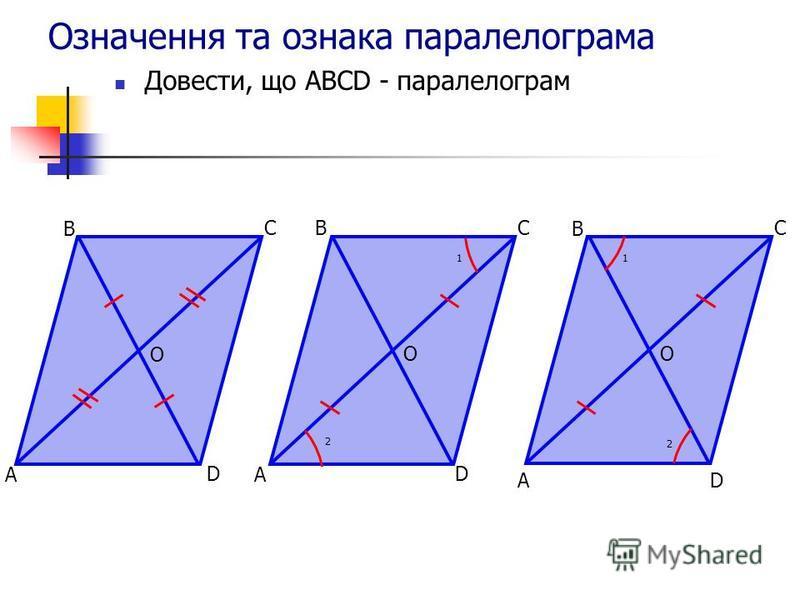 Означення та ознака паралелограма Довести, що АВСD - паралелограм А В С D O С А В D O 1 2 А ВС D O 1 2