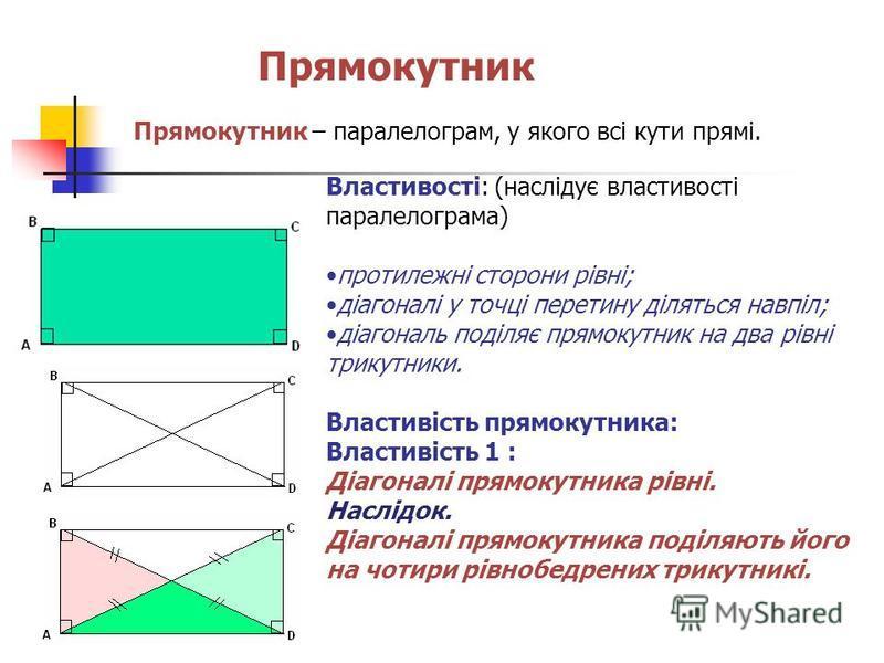 Прямокутник Властивості: (наслідує властивості паралелограма) протилежні сторони рівні; діагоналі у точці перетину діляться навпіл; діагональ поділяє прямокутник на два рівні трикутники. Властивість прямокутника: Властивість 1 : Діагоналі прямокутник
