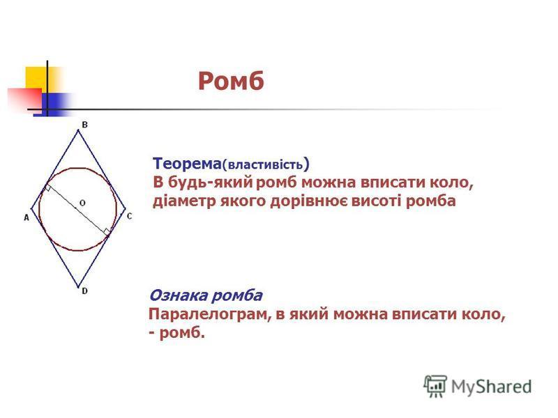 Ромб Теорема (властивість ) В будь-який ромб можна вписати коло, діаметр якого дорівнює висоті ромба Ознака ромба Паралелограм, в який можна вписати коло, - ромб.