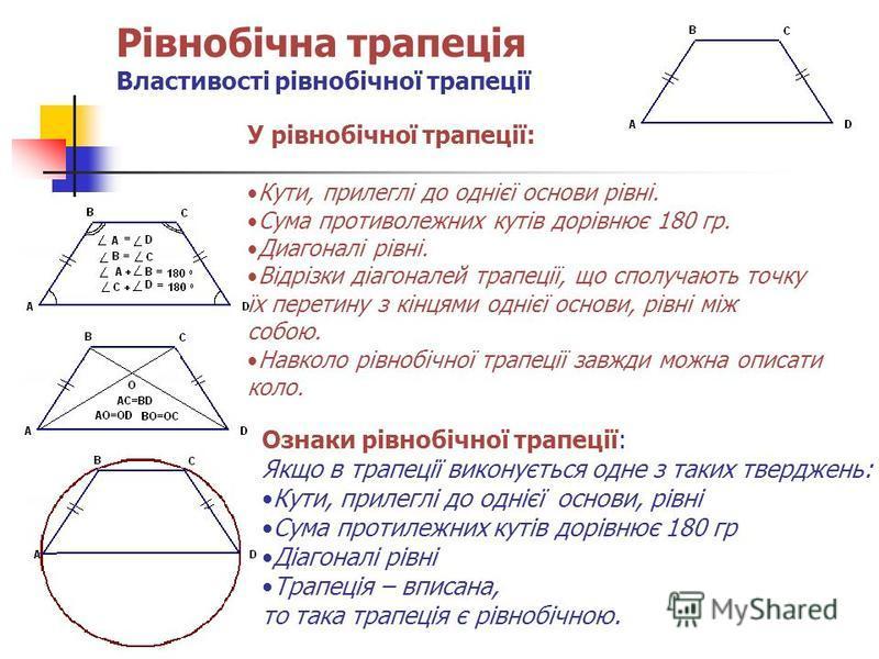 Рівнобічна трапеція Властивості рівнобічної трапеції У рівнобічної трапеції: Кути, прилеглі до однієї основи рівні. Сума противолежних кутів дорівнює 180 гр. Диагоналі рівні. Відрізки діагоналей трапеції, що сполучають точку їх перетину з кінцями одн