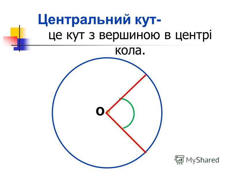Центральний кут- це кут з вершиною в центрі кола. О