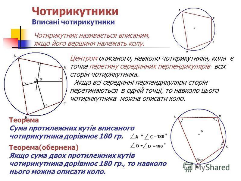 Чотирикутники Вписані чотирикутники Чотирикутник називається вписаним, якщо його вершини належать колу. Центром описаного, навколо чотирикутника, кола є точка перетину серединних перпендикулярів всіх сторін чотирикутника. Якщо всі серединні перпендик