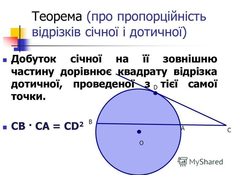 C A D B O Теорема (про пропорційність відрізків січної і дотичної) Добуток січної на її зовнішню частину дорівнює квадрату відрізка дотичної, проведеної з тієї самої точки. CB · CA = CD 2