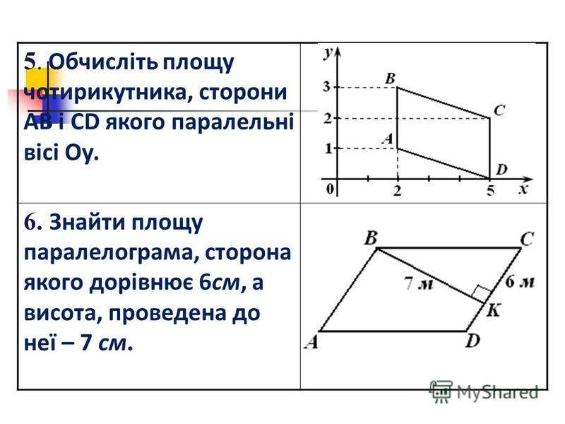 5. Обчисліть площу чотирикутника, сторони АВ і CD якого паралельні вісі Оу. 6. Знайти площу паралелограма, сторона якого дорівнює 6см, а висота, проведена до неї – 7 см.