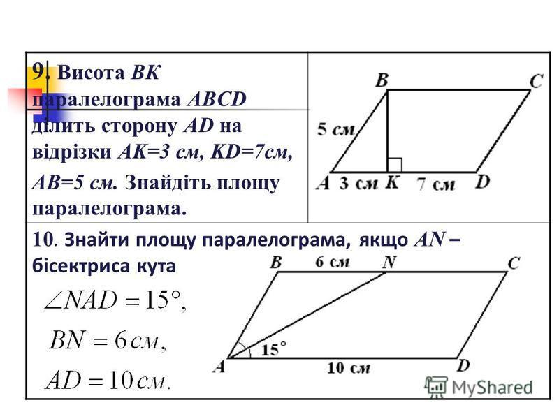 9. Висота ВК паралелограма ABCD ділить сторону AD на відрізки AK=3 см, KD=7см, AB=5 см. Знайдіть площу паралелограма. 10. Знайти площу паралелограма, якщо АN – бісектриса кута