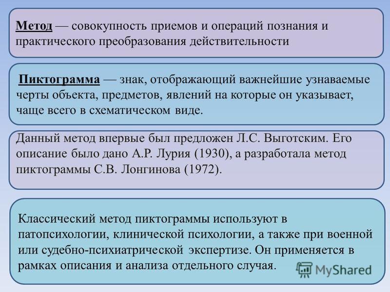 Пиктограмма знак, отображающий важнейшие узнаваемые черты объекта, предметов, явлений на которые он указывает, чаще всего в схематическом виде. Данный метод впервые был предложен Л.С. Выготским. Его описание было дано А.Р. Лурия (1930), а разработала