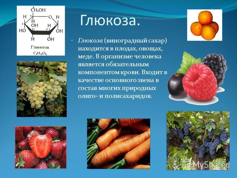 Глюкоза. Глюкоза (виноградный сахар) находится в плодах, овощах, меде. В организме человека является обязательным компонентом крови. Входит в качестве основного звена в состав многих природных олиго- и полисахаридов.