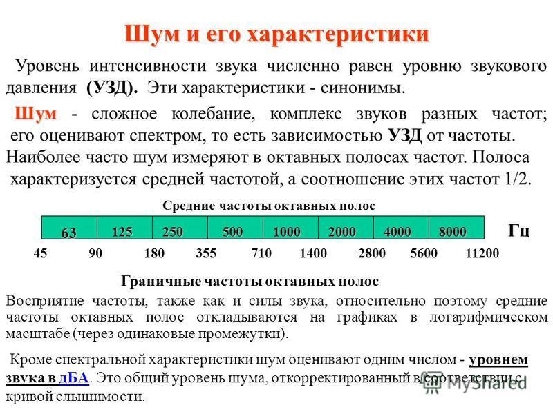 Закон Вебера-Фехнера для звука Уровень ощущения звука L пропорционален логарифму интенсивности I, отнесённой к интенсивности I o на пороге слышимости. где I, p - действующие значения интенсивности и звукового давления; I 0 =10 -12 вт/м 2, p 0 =2*10 -