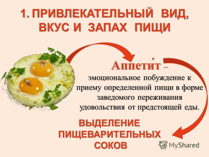 Аппети́т – эмоциональное побуждение к приему определенной пищи в форме заведомого переживания удовольствия от предстоящей еды. 1. ПРИВЛЕКАТЕЛЬНЫЙ ВИД, ВКУС И ЗАПАХ ПИЩИ ВЫДЕЛЕНИЕПИЩЕВАРИТЕЛЬНЫХ СОКОВ СОКОВ