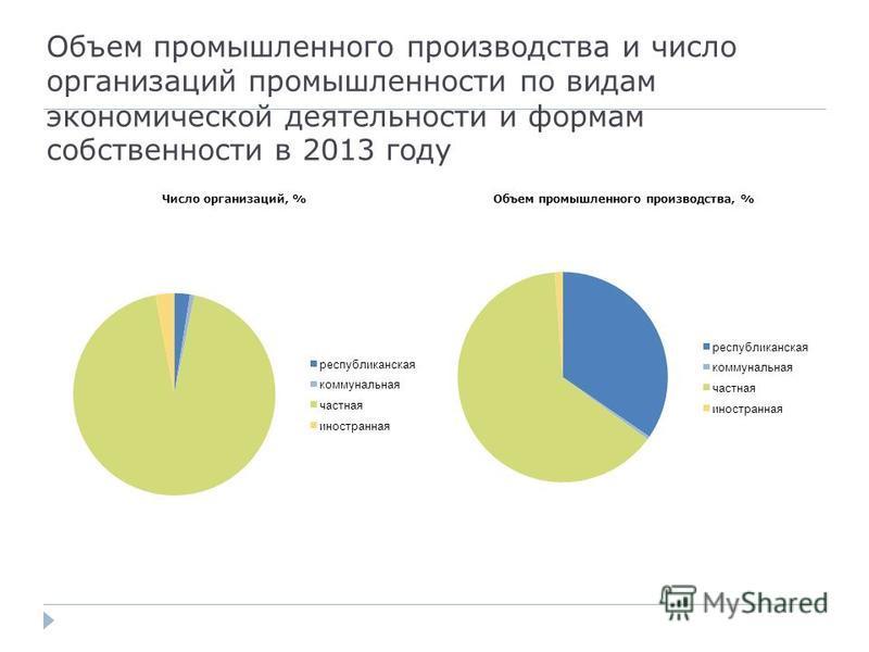 Объем промышленного производства и число организаций промышленности по видам экономической деятельности и формам собственности в 2013 году