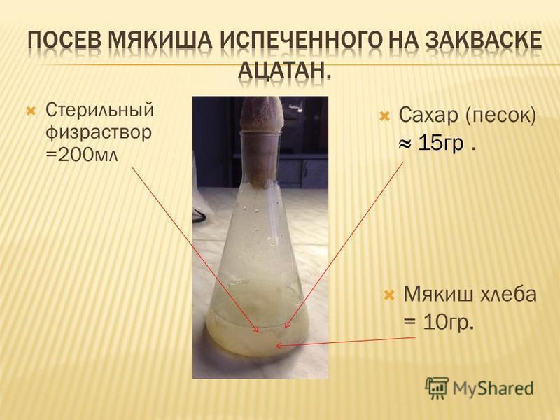 Стерильный физраствор =200 мл Сахар (песок) 15 гр. Мякиш хлеба = 10 гр.