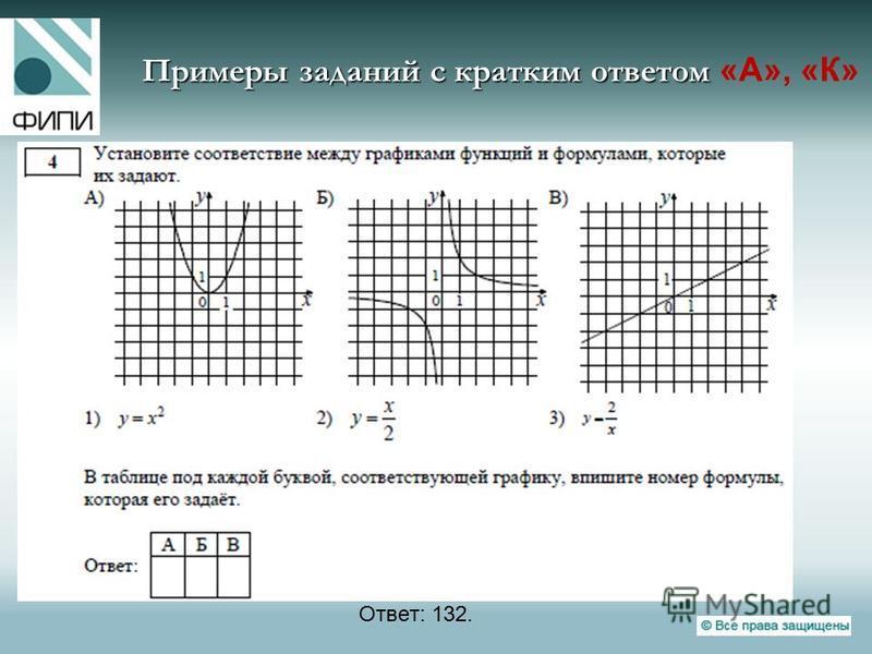 Примеры заданий с кратким ответом Примеры заданий с кратким ответом «А», «К» Ответ: 132.