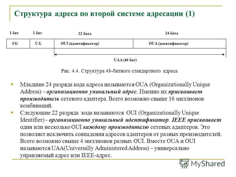Структура адреса по второй системе адресации (1) OUI (идентификатор)OUA (идентификатор) UAA (46 бит) I/GU/L 1 бит 22 бита 24 бита Младшие 24 разряда кода адреса называются OUA (Organizationally Unique Address) - организационно уникальный адрес. Именн