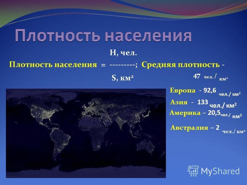 Н, чел. Плотность населения = ---------; Средняя плотность - S, км 2 47 чел. / км 2 Европа - 92,6 чел./ км 2 Азия - 133 чел./ км 2 Америка – 20,5 чел./ км 2 Австралия – 2 чел./ км 2