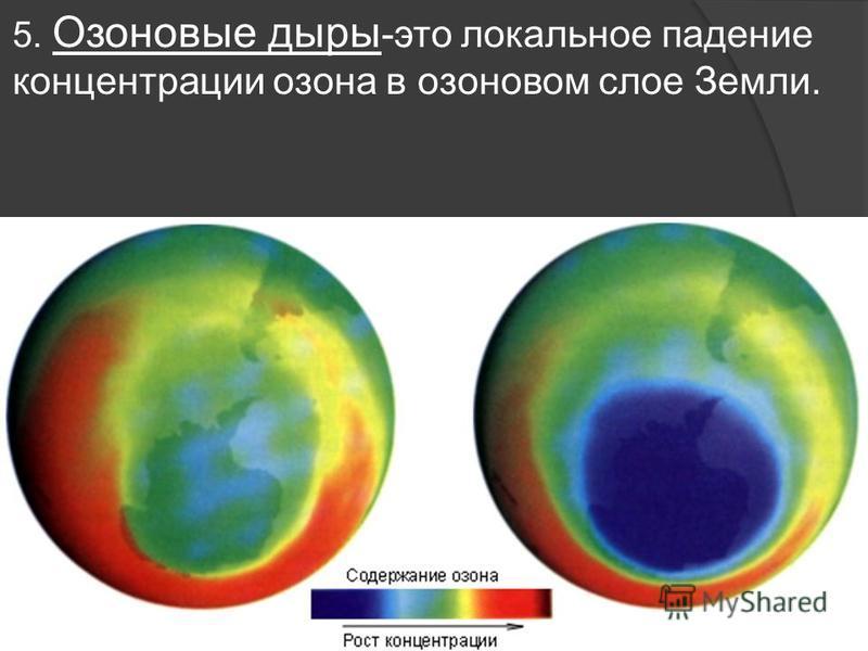 5. Озоновые дыры -это локальное падение концентрации озона в озоновом слое Земли.