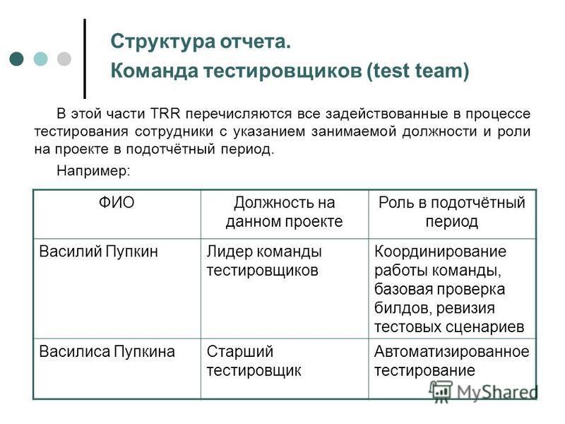 В этой части TRR перечисляются все задействованные в процессе тестирования сотрудники с указанием занимаемой должности и роли на проекте в подотчётный период. Например: ФИОДолжность на данном проекте Роль в подотчётный период Василий Пупкин Лидер ком