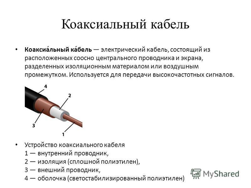 Коаксиальный кабель Коаксиа́льный ка́бель электрический кабель, состоящий из расположенных соосно центрального проводника и экрана, разделенных изоляционным материалом или воздушным промежутком. Используется для передачи высокочастотных сигналов. Уст