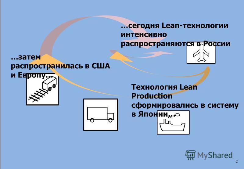 2 …затем распространилась в США и Европу… Технология Lean Production сформировались в систему в Японии… …сегодня Lean-технологии интенсивно распространяются в России