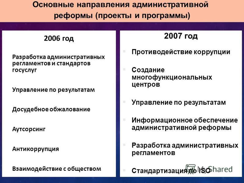 Основные направления административной реформы (проекты и программы) 2006 год Разработка административных регламентов и стандартов госуслуг Разработка административных регламентов и стандартов госуслуг Управление по результатам Управление по результат