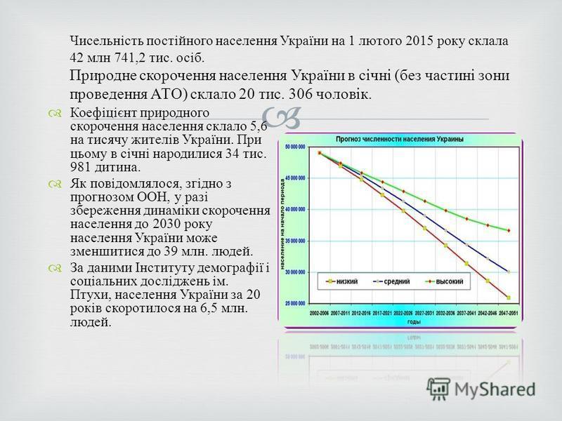 Чисельність постійного населення України на 1 лютого 2015 року склала 42 млн 741,2 тис. осіб. Природне скорочення населення України в січні ( без частині зони проведення АТО ) склало 20 тис. 306 чоловік. Коефіцієнт природного скорочення населення скл