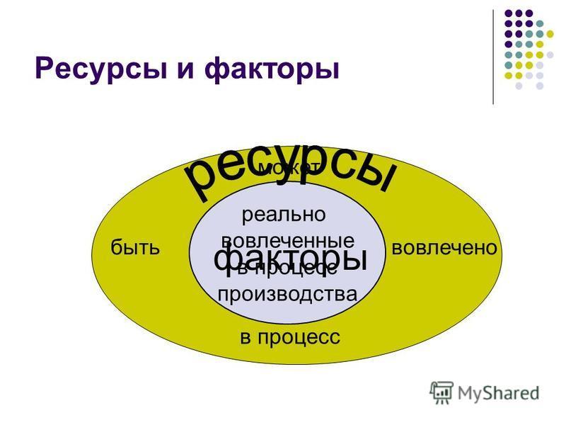 Ресурсы и факторы реально вовлеченные в процесс производства факторы быть может вовлечено в процесс