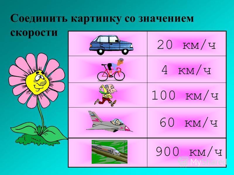 Соединить картинку со значением скорости 4 км/ч 20 км/ч 900 км/ч 100 км/ч 60 км/ч