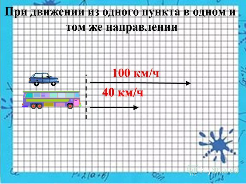 40 км/ч 100 км/ч