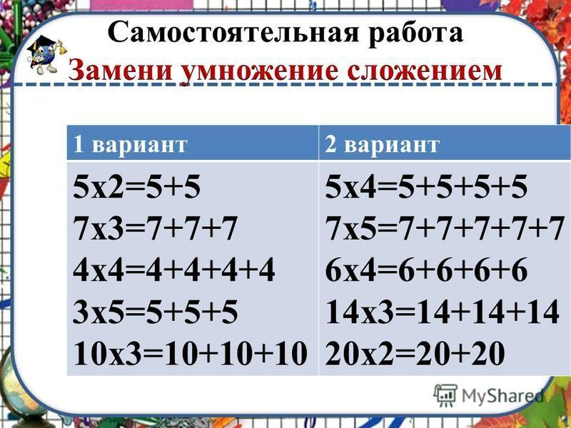 1 вариант 2 вариант 5 х 2=5+5 7 х 3=7+7+7 4 х 4=4+4+4+4 3 х 5=5+5+5 10 х 3=10+10+10 5 х 4=5+5+5+5 7 х 5=7+7+7+7+7 6 х 4=6+6+6+6 14 х 3=14+14+14 20 х 2=20+20