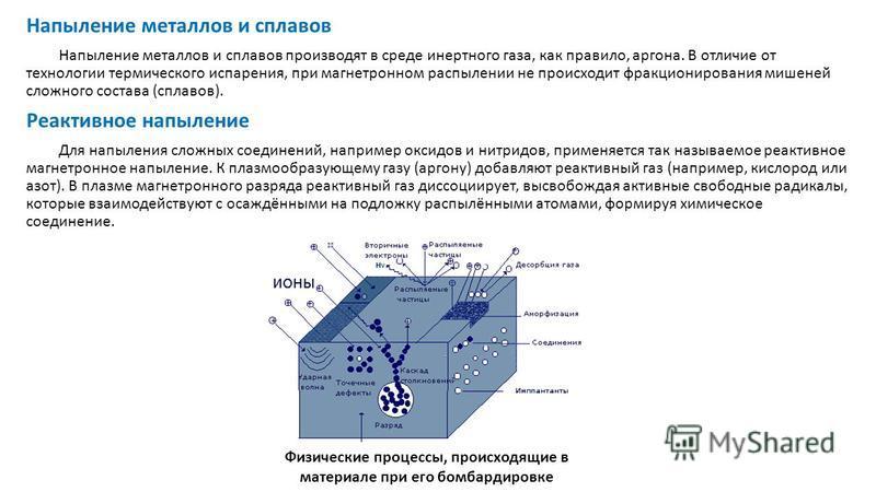 Напыление металлов и сплавов Напыление металлов и сплавов производят в среде инертного газа, как правило, аргона. В отличие от технологии термического испарения, при магнетронном распылении не происходит фракционирования мишеней сложного состава (спл