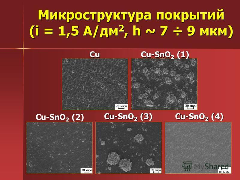 Микроструктура покрытий (i = 1,5 А/дм 2, h ~ 7 ÷ 9 мкм) Cu Cu-SnO 2 (4) Cu-SnO 2 (2) Cu-SnO 2 (1) Cu-SnO 2 (3)