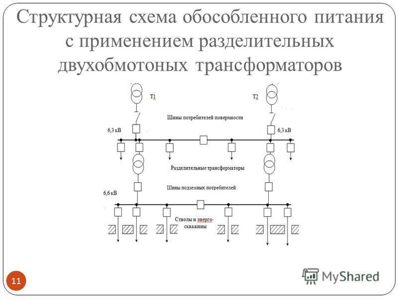 Структурная схема обособленного питания с применением разделительных двухобмоточных трансформаторов 11