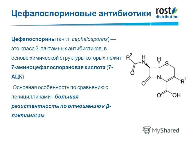 Цефалоспориновые антибиотики Цефалоспорины (англ. cephalosporins) это класс β-лактамных антибиотиков, в основе химической структуры которых лежит 7-аминоцефалоспорановая кислота (7- АЦК) Основная особенность по сравнению с пенициллинами - большая рез