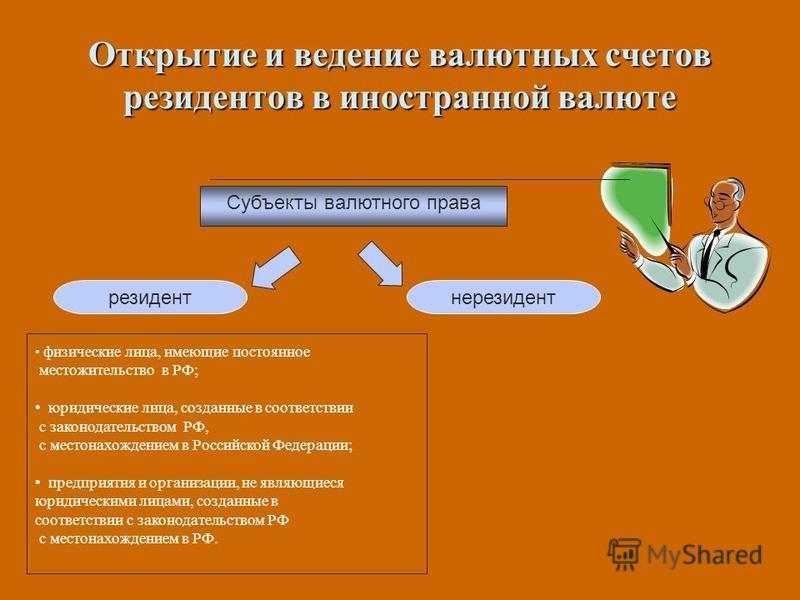 Открытие и ведение валютных счетов резидентов в иностранной валюте Субъекты валютного права резидент нерезидент физические лица, имеющие постоянное местожительство в РФ; юридические лица, созданные в соответствии с законодательством РФ, с местонахожд