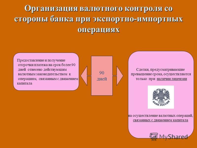 Организация валютного контроля со стороны банка при экспортно-импортных операциях 90 дней Сделки, предусматривающие превышение срока, осуществляются только при наличии лицензии на осуществление валютных операций, связанных с движением капитала Предос