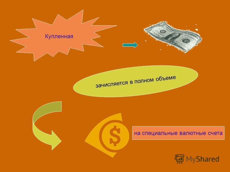 Купленная зачисляется в полном объеме на специальные валютные счета