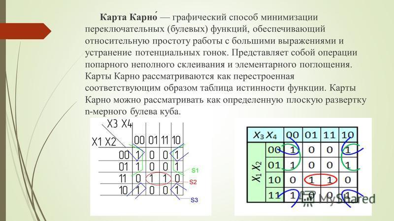 Карта Карно́ графический способ минимизации переключательных (булевых) функций, обеспечивающий относительную простоту работы с большими выражениями и устранение потенциальных гонок. Представляет собой операции попарного неполного склеивания и элемент