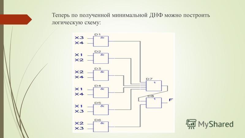Теперь по полученной минимальной ДНФ можно построить логическую схему: