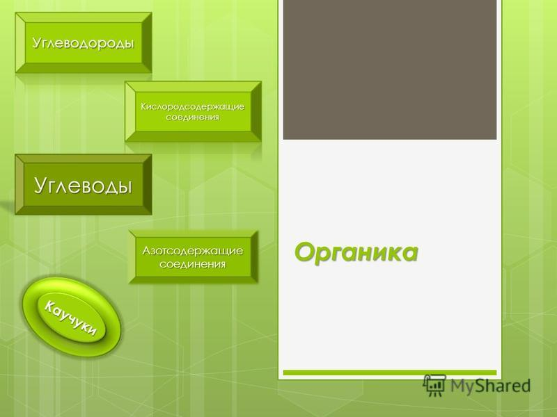 Органика Углеводы