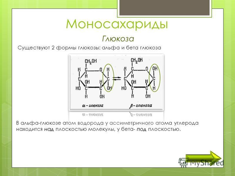 Моносахариды Глюкоза Существуют 2 формы глюкозы: альфа и бета глюкоза надпод В альфа-глюкозе атом водорода у ассиметричного атома углерода находится над плоскостью молекулы, у бета- под плоскостью.