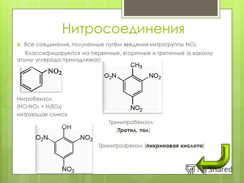 Нитросоединения Все соединения, полученные путём введения нитрогруппы NO 2 Классифицируются на первичные, вторичные и третичные (к какому атому углерода принадлежат) Нитробензол (HO-NO 2 + H 2 SO 4 ) нитрующая смесь Тринитробензол Тротил, тол ( Троти