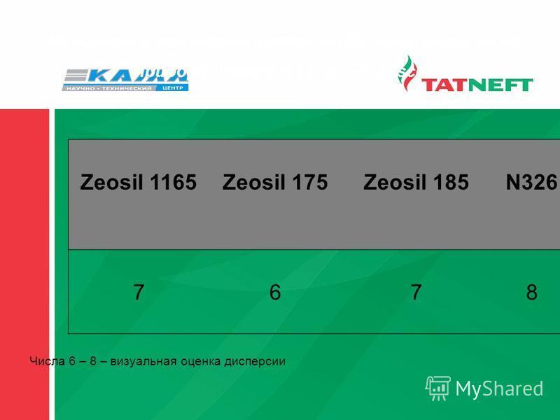 Испытание резиновых смесей на диспергирование на приборе DisperGrader ф. «Dynisco» Zeosil 1165Zeosil 175Zeosil 185N326 7678 Числа 6 – 8 – визуальная оценка дисперсии
