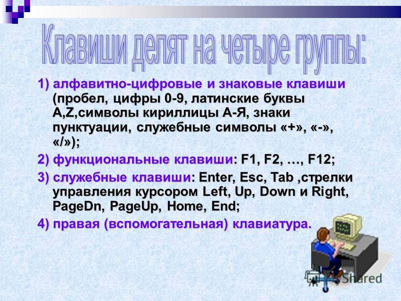 1) алфавитно-цифровые и знаковые клавиши (пробел, цифры 0-9, латинские буквы A,Z,символы кириллицы А-Я, знаки пунктуации, служебные символы «+», «-», «/»); 2) функциональные клавиши: F1, F2, …, F12; 3) служебные клавиши: Enter, Esc, Tab,стрелки управ