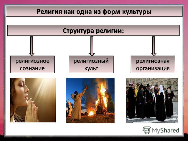Религия как одна из форм культуры Структура религии: религиозное сознание религиозный культ религиозная организация
