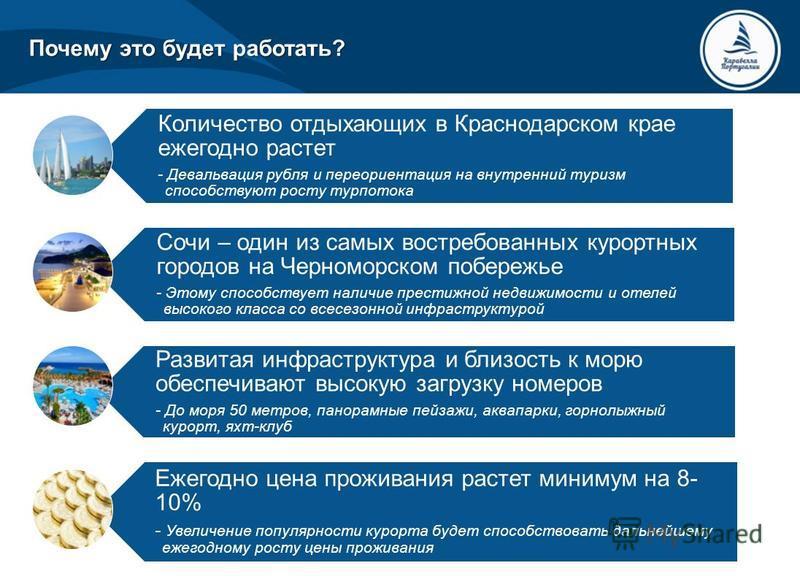 Почему это будет работать? Количество отдыхающих в Краснодарском крае ежегодно растет - Девальвация рубля и переориентация на внутренний туризм способствуют росту турпотока Сочи – один из самых востребованных курортных городов на Черноморском побереж