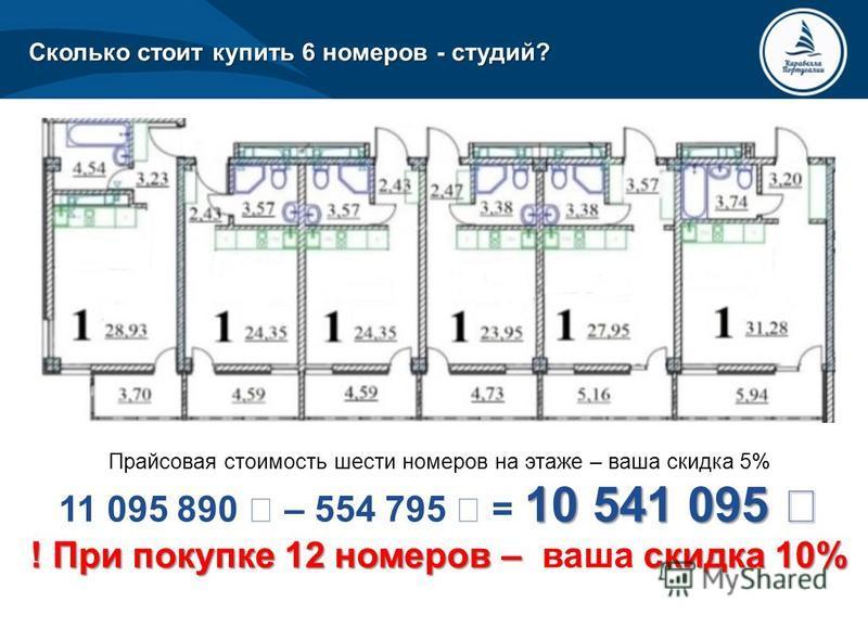 Сколько стоит купить 6 номеров - студий? Прайсовая стоимость шести номеров на этаже – ваша скидка 5% 10 541 095 11 095 890 – 554 795 = 10 541 095 ! При покупке 12 номеров – скидка 10% ! При покупке 12 номеров – ваша скидка 10%
