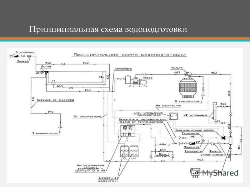 Принципиальная схема водоподготовки