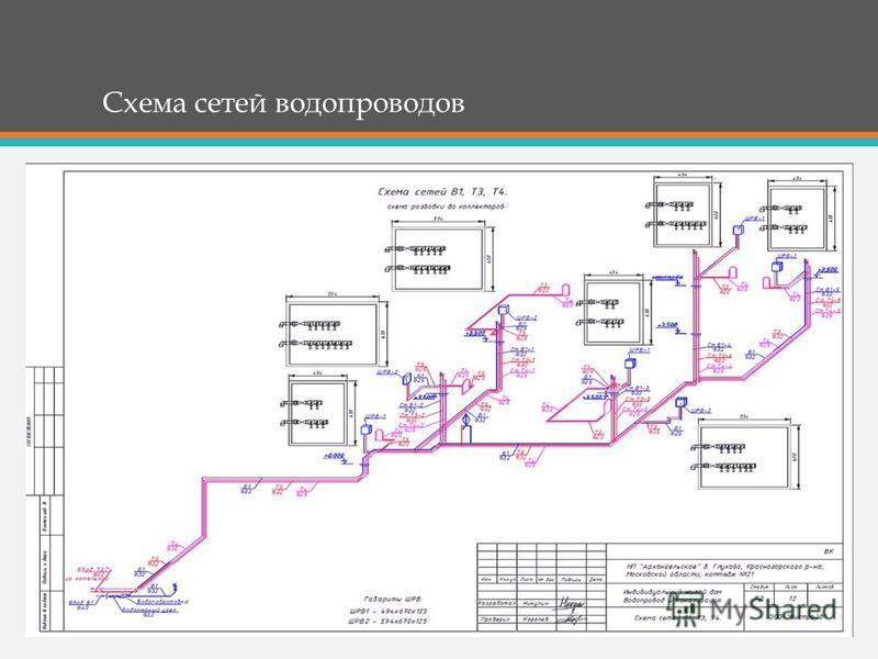 Схема сетей водопроводов