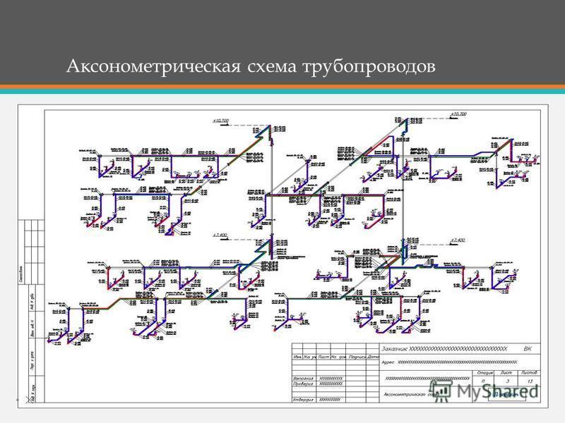 Аксонометрическая схема трубопроводов