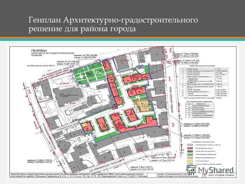 Генплан Архитектурно-градостроительного решение для района города