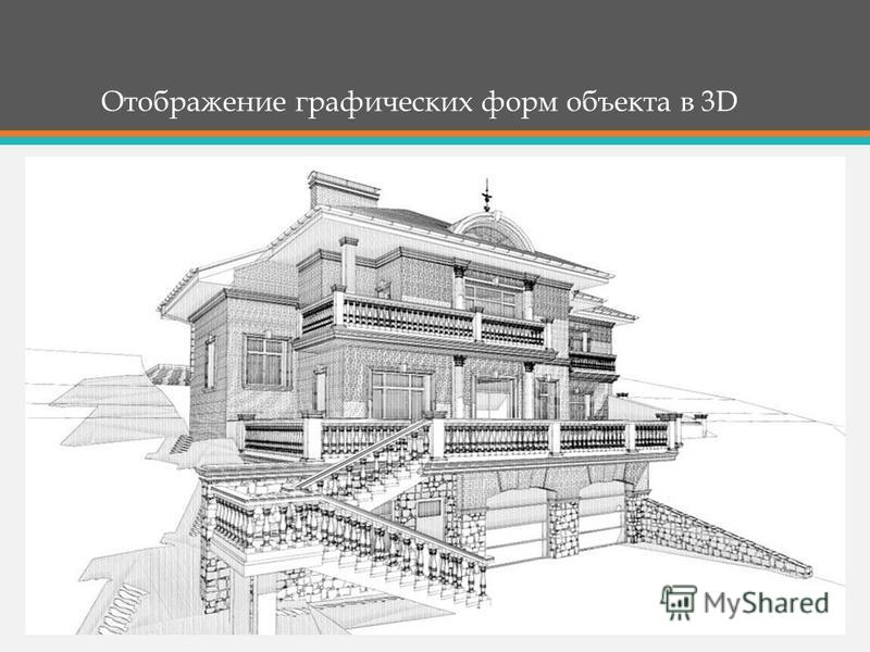 Отображение графических форм объекта в 3D
